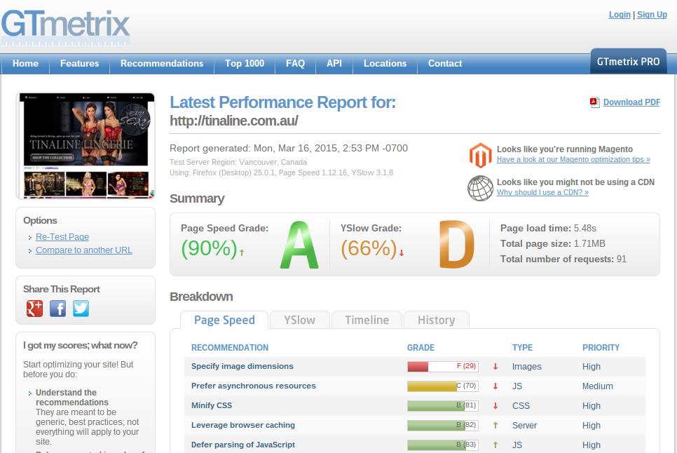 GT metrix results
